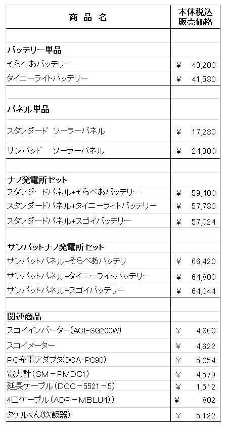 タイニーライト 値段表